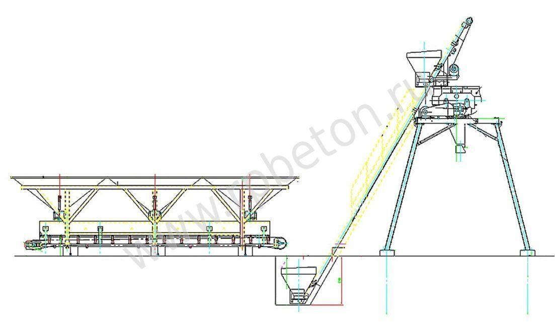 Бетонный мини завод BHB40