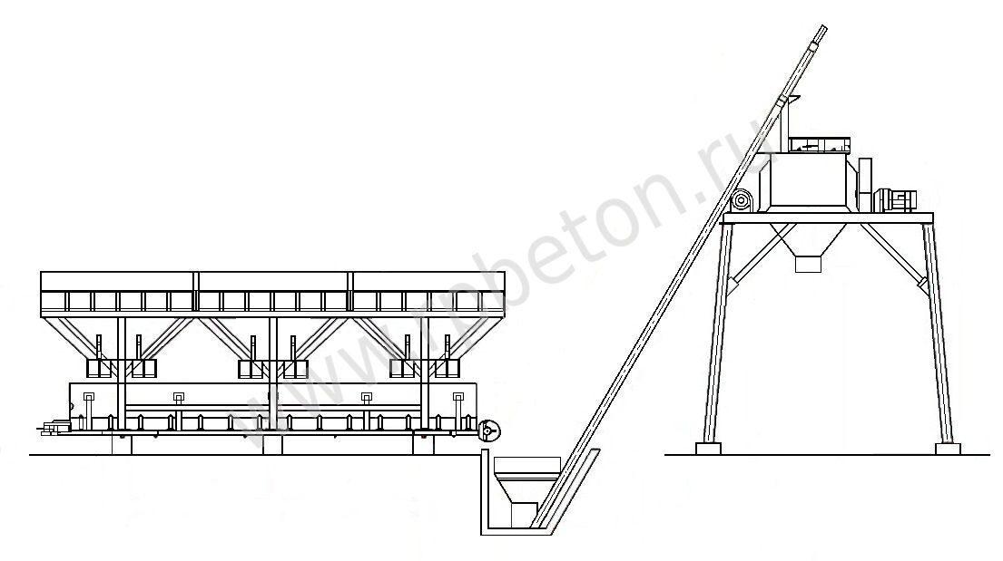 Бетонный мини завод BHB 50